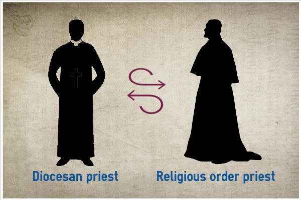 Priests - diocesan priests vs religious priests